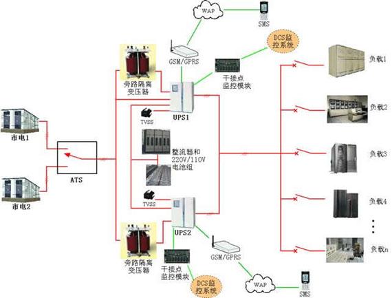 电厂UPS电源应用方案技术解决方案
