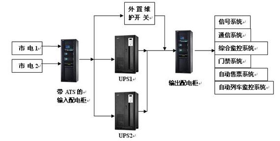 地铁UPS电源应用方案