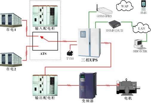 钢铁厂UPS电源原理图